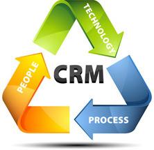 Management CRM-Bild